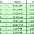 In the past the school has let out at 3:16 p.m. and with the adjusted schedule school will let out at 3:02 p.m.