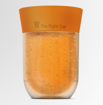 The Right Cup for you