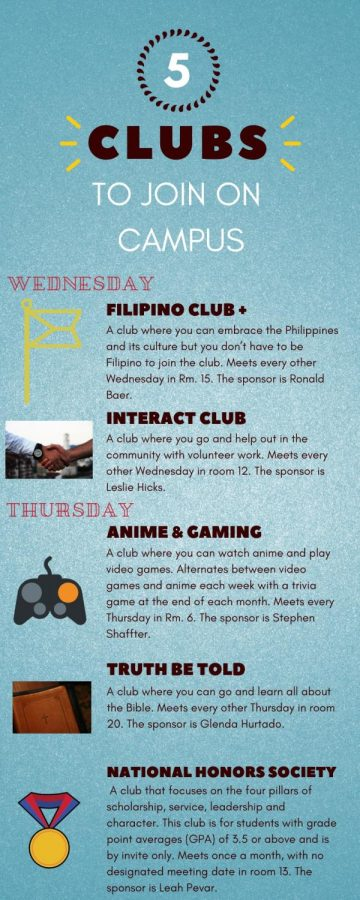 5 clubs to join on campus