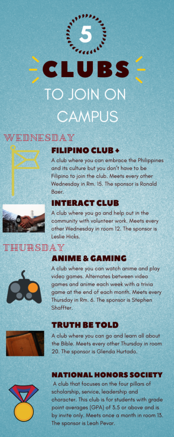 As the new school year begins, here is a list of all the clubs happening on campus.