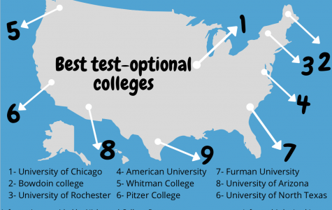 This graphic shows some of the highest ranked test-optional colleges in the country, according to the Niche and College raptor websites.