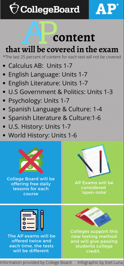 College Board switches to online AP exams due to fears of coronavirus