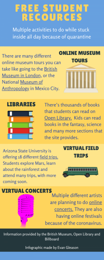 Many virtual activities are being offered by various museums, musicians and libraries around the world.