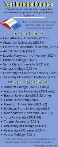 Due to the coronavirus pandemic and the cancellation of many SAT/ACT test dates, many colleges are adopting a test-optional policy of the 2021-21 admission cycle.