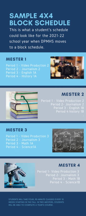 DPMHS to implement new schedule for 2021-22 school year